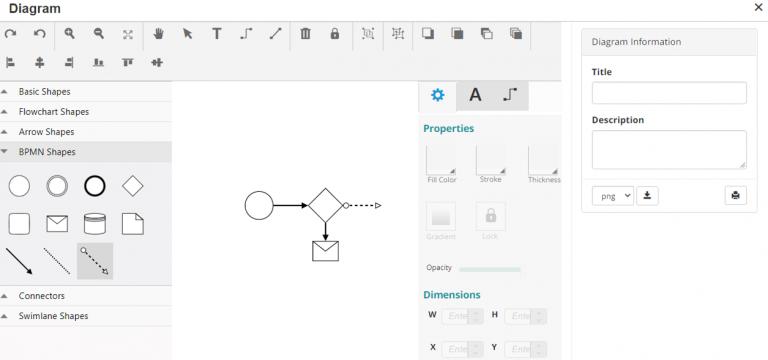 Interfejs systemu Innovationcast prezentujący diagramy wykorzystywane w wyzwaniach dla pracowników do zarządzania innowacyjnością