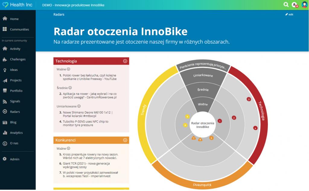 Interfejs systemu Innovationcast prezentujący możliwości monitorowania otoczenia oraz zarządzania innowacyjnością