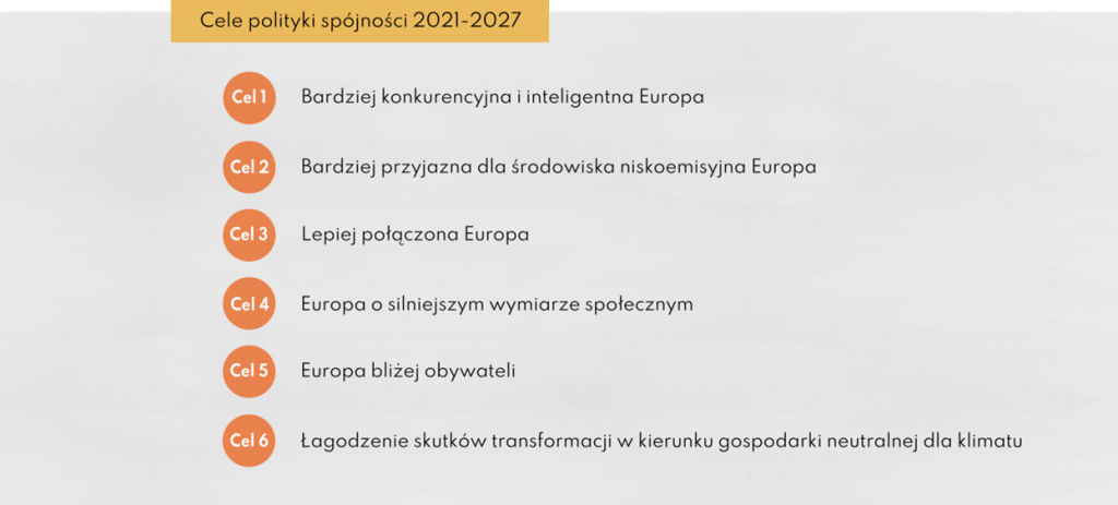 Cele-polityki-spojnosci-2021-2027-Ideazone.v1-min